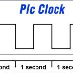 clock_hz_1copia