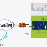 Talk2M_eCatcher_original